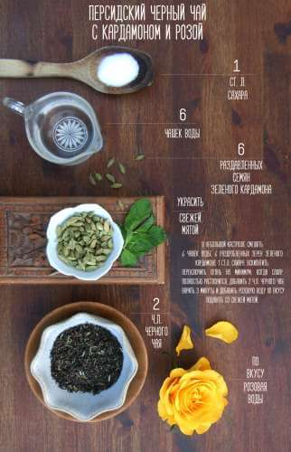 Чай со специями как приготовить